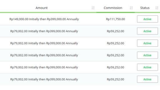 sumber penghasilan seorang blogger dari afiliasi