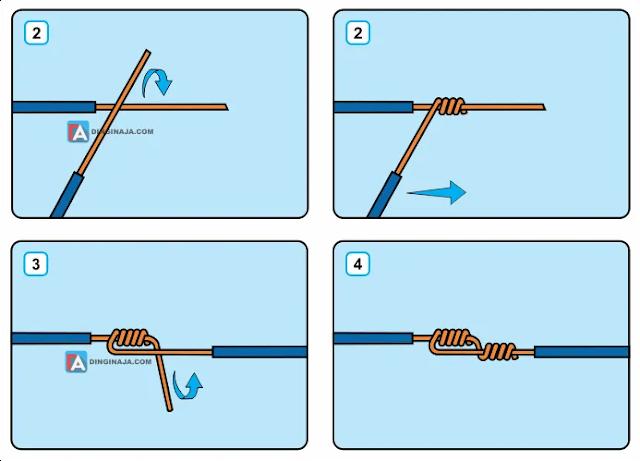 sambungan kabel bolak-nalik