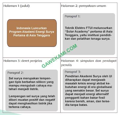 Diagram Halaman 132 Kelas 6 Tema 4