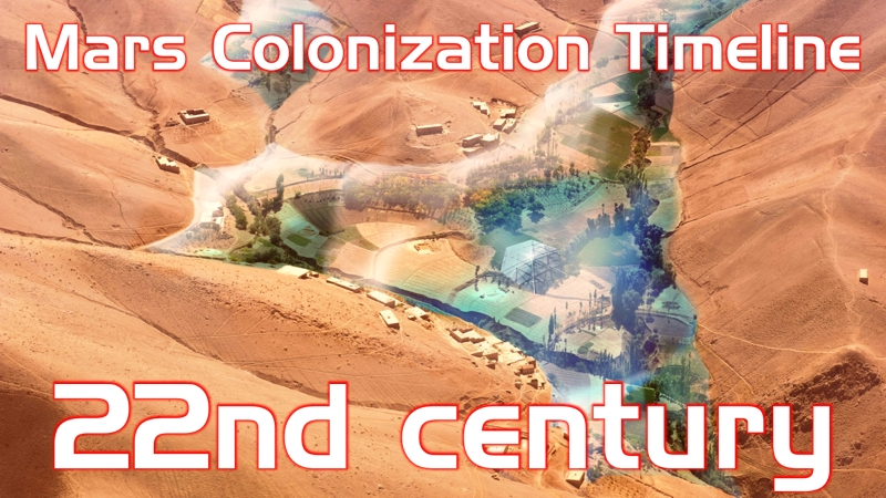 Mars Colonization Timeline - 22nd century - Mars becomes independent