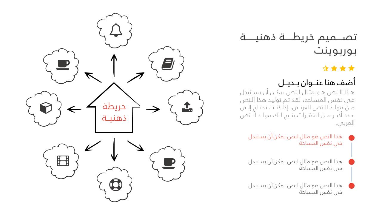 تصميم خريطة ذهنية جاهز للتعديل بوربوينت