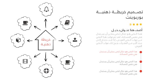 تصميم خريطة ذهنية جاهز للتعديل ببرنامج البوربوينت ادركها بوربوينت