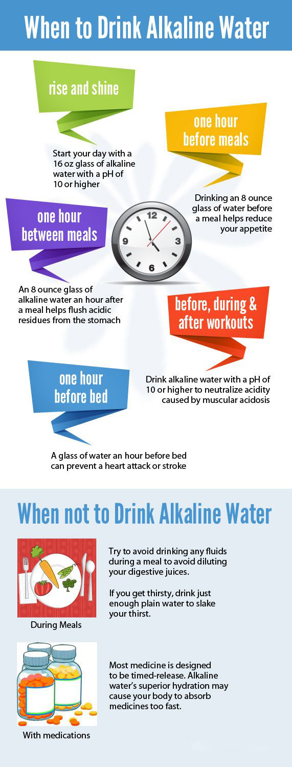 Plain Water vs Alkaline Water: How is Alkaline Water better for your Health and Weight Loss?