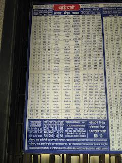 Borivali Station Train Ticket Fare Chart (Western Line)