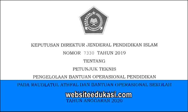 Download Juknis BOS Madrasah Tahun 2020
