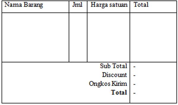 Gambar 2 Contoh Invoice Tagihan Sederhana