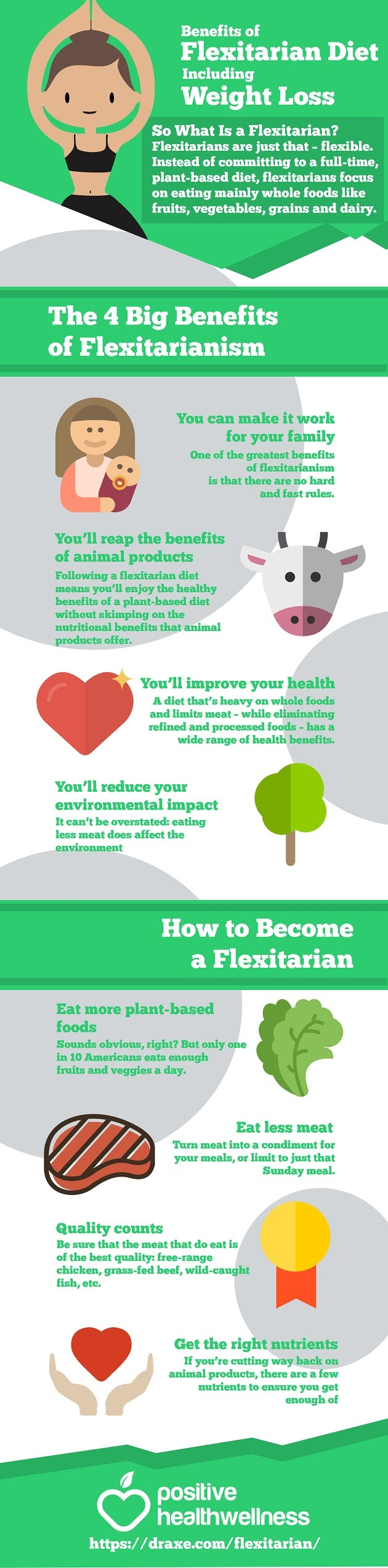 benefits-of-the-flexitarian-diet-including-weight-loss-infographic