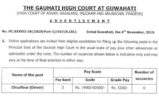 Gauhati High Court Chauffeur (Driver) Previous Question Papers and Syllabus 2020