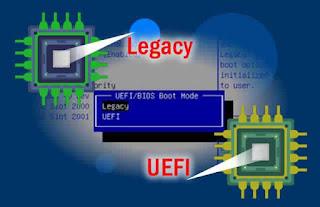 Apa bedanya BIOS Legacy dan UEFI