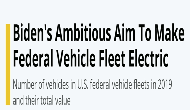 Biden's Ambitious Plan To Make Federal Vehicle Fleet Electric #infographic