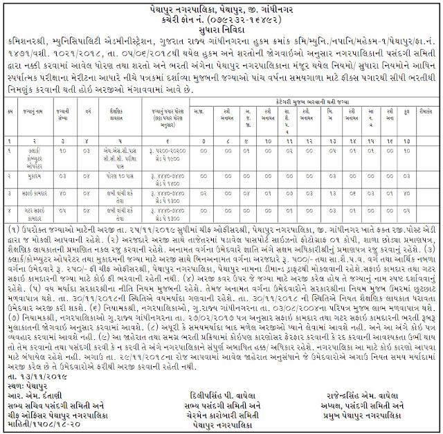 Pethapur Nagarpalika Recruitment for Various Posts 2019
