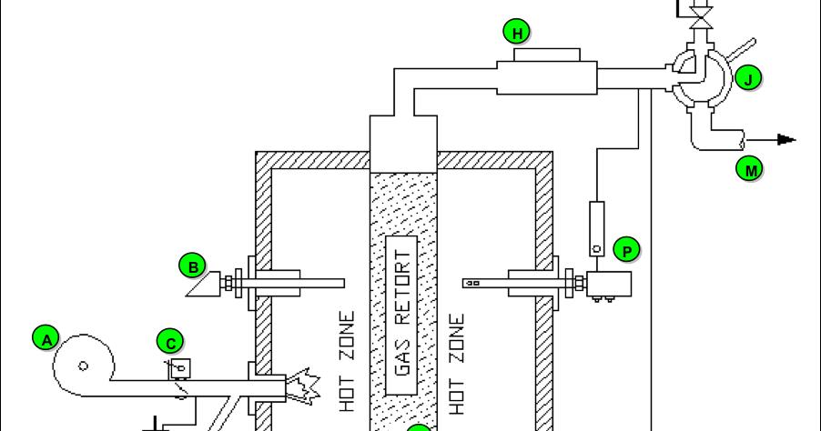 Tratamiento Termico MX: Endothermic Generators: A Quick