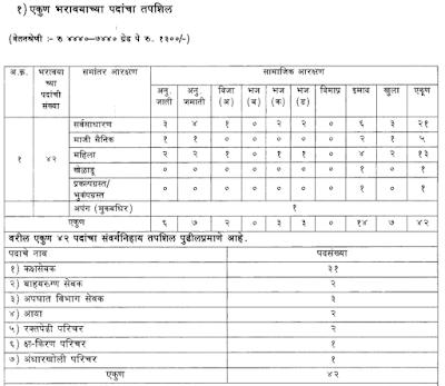 Bhandara Health Department Recruitment 2016 apply online arogya.maharashtra.gov.in