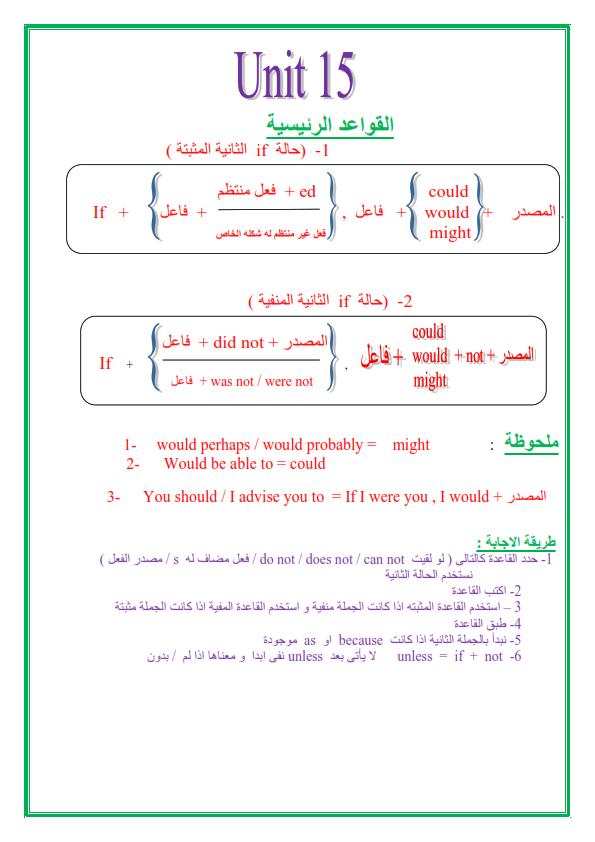 مراجعة قواعد اللغة الإنجليزية للصف الثالث الاعدادي الترم الثاني في 14 ورقة تحفة 4_009