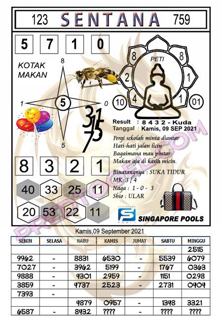 Syair Sentana Singapura Kamis 30-September-2021