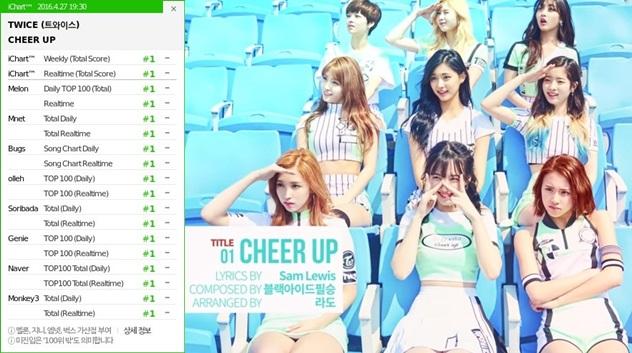 Raih Perfect All-Kill di Chart Musik Korea, TWICE Pecahkan Rekor Baru