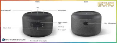 amazon echo input portable smart speaker propelled at rs4,999. preorder now