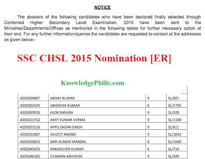 SSC CHSL 2015 Nomination List [Eastern Region]