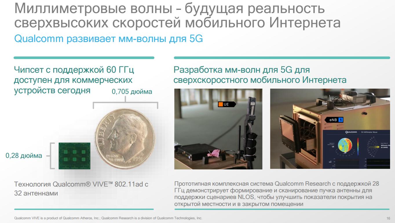 Конспекты  Роль Qualcomm в 5G