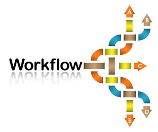 SAP Business Workflow ebook