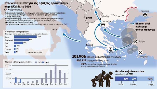 Τι κρύβει η στάση των «μικρών» για το Προσφυγικό