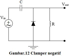 clamper negatif
