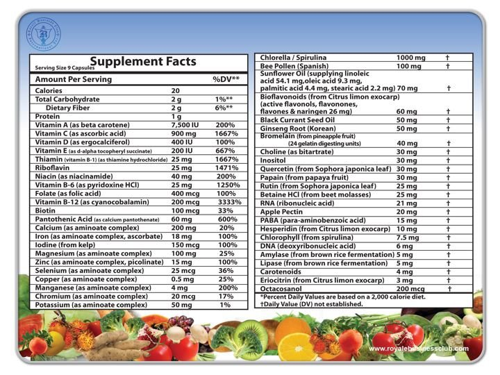 Organic Burst Whole Foods