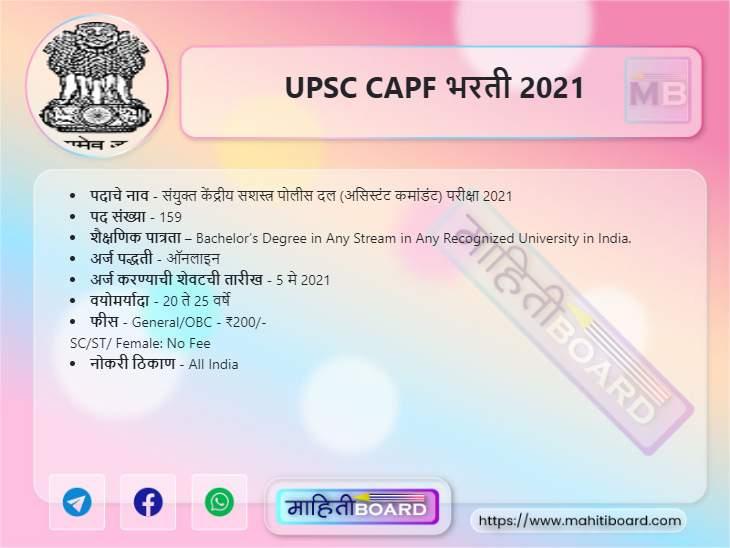 UPSC CAPF Bharti 2021