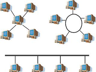 Pengertian dan Fungsi Protokol Pada Jaringan Komputer, fungsi protokol pada jaringan komputer, cara kerja protokol pada jaringan komputer, pengertian protokol pada jaringan komputer, macam-macam jaringan komputer, bagian protokol pada jaringan komputer