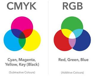 Color Mode Warna