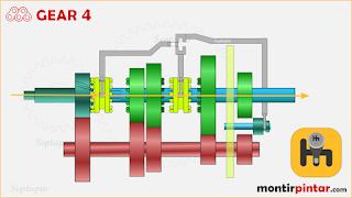 cara kerja transmisi manual gear 4