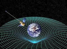 الزمكان في النظرية النسبية