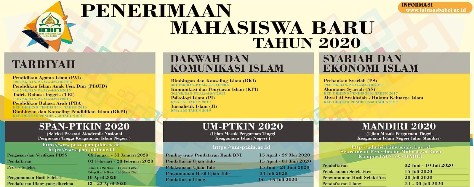 Penerimaan Mahasiswa Baru IAIN SAS Bangka Belitung Tahun 2020