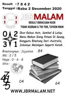 Syair SGP JBR Malam