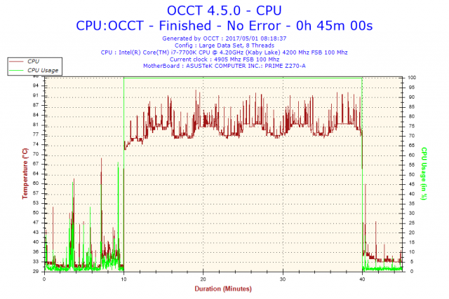 Processor Intel i7 Terkena Overheat, Kok Bisa?!