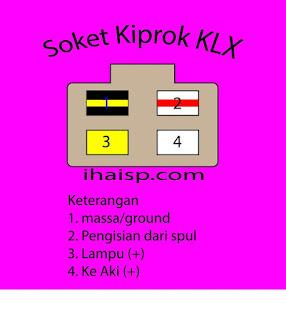 Kiprok KLX 150 Mulai Lemah, Coba Pakai Kiprok Milik Yamaha