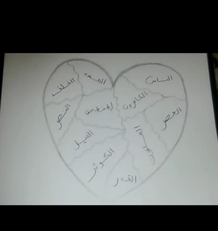 تحفيظ أطفالنا القرآن الكريم فكرة سهلة