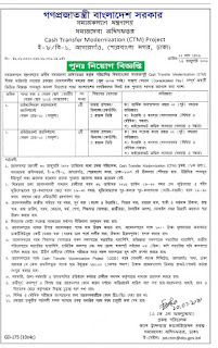 Department of Social Services Job circular DSS