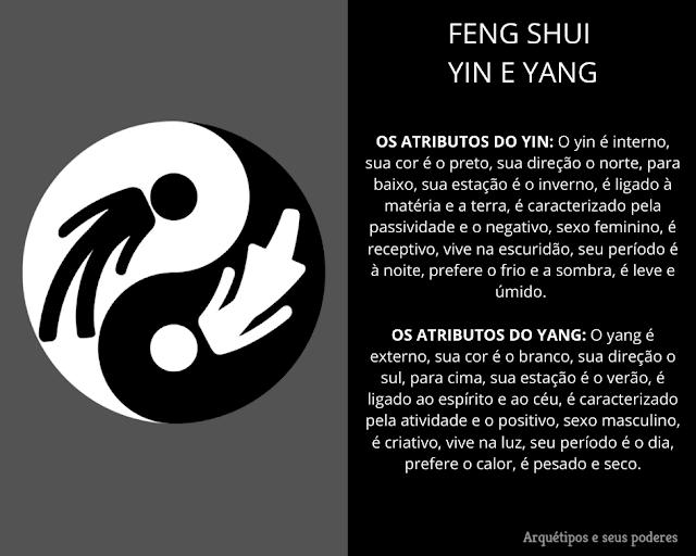 Fundamentos do Feng Shui