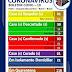 PIATÃ-BA: BOLETIM INFORMATIVO SOBRE O CORONAVÍRUS ( 08/06/2020 )