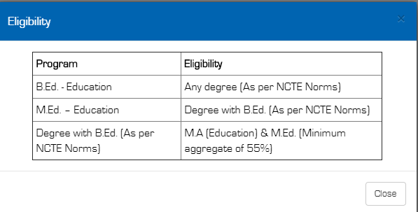 Eligibility Criteria For M.ED Entrance