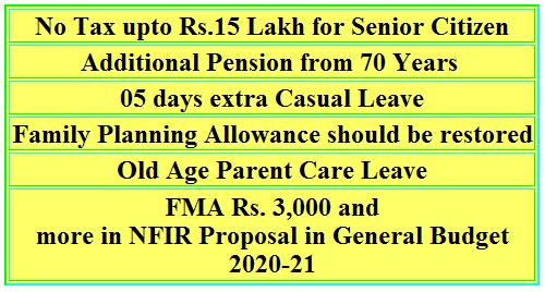 nfir-proposal-in-general-budget-2020-21