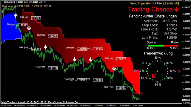 Best forex trading system free download