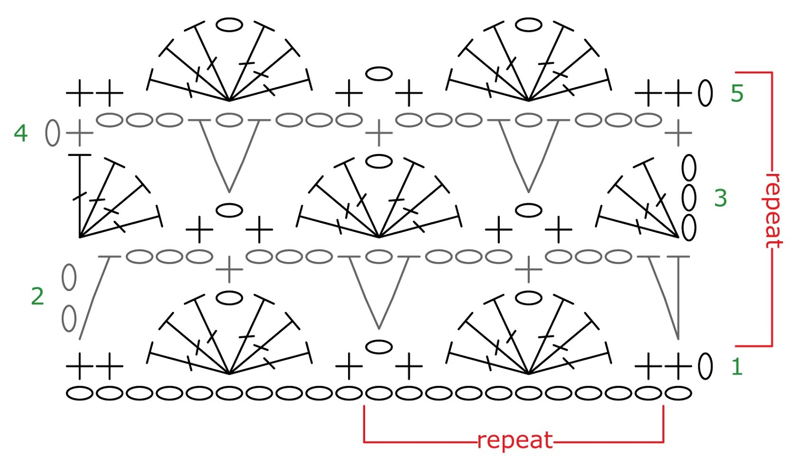 crochet stitches diagrams the ch1 spaces between the single crochet