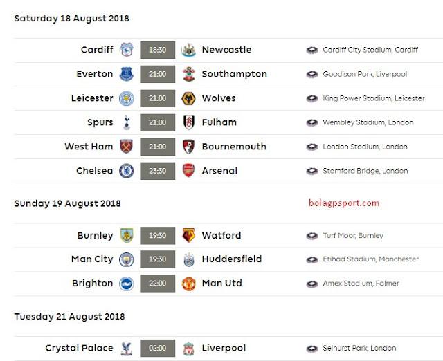 Jadwal Liga Inggris 2018-2019 Pekan 2