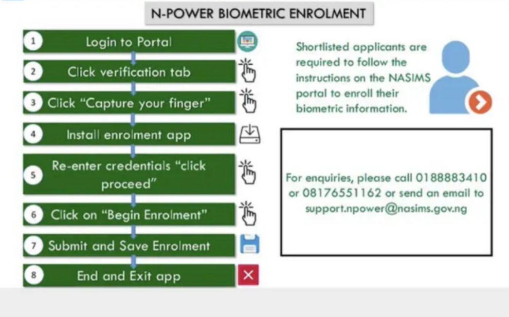 N-Power Batch-C: All The Shortlisted Applicants Should Take Note Of This