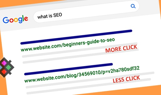 Ways to create SEO friendly URL for blog post