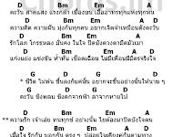 คอร์ดเพลง ตะวันชิงพลบ - พงษ์สิทธิ์ คำภีร์