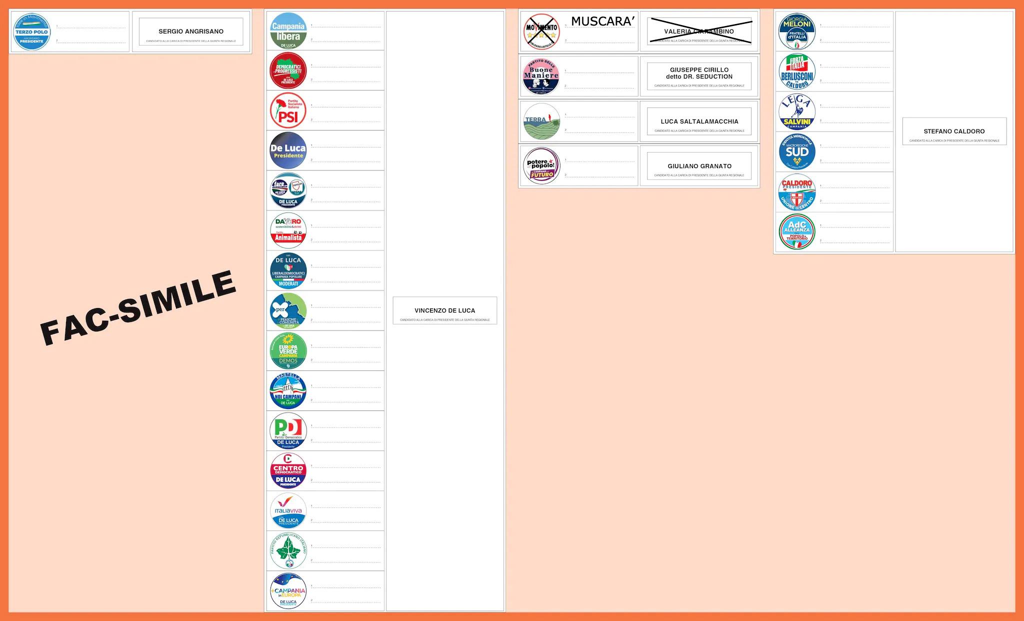 Fac-simile scheda elettorale Regiona Campania 2020
