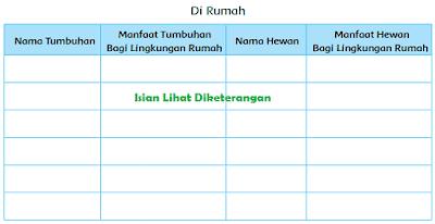 tabel nama tumbuhan dan hewan berserta manfaatnya bagi lingkungan rumah www.simplenews.me